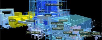 三维数字化移交