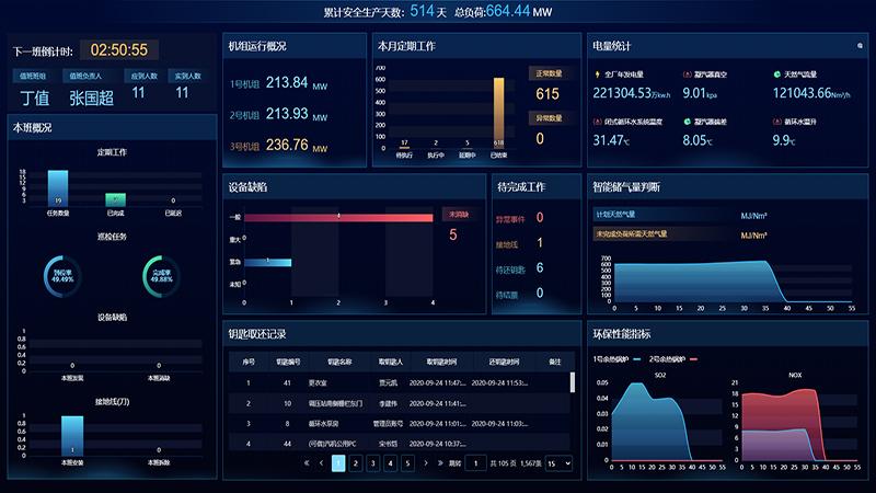 智能运行平台系统