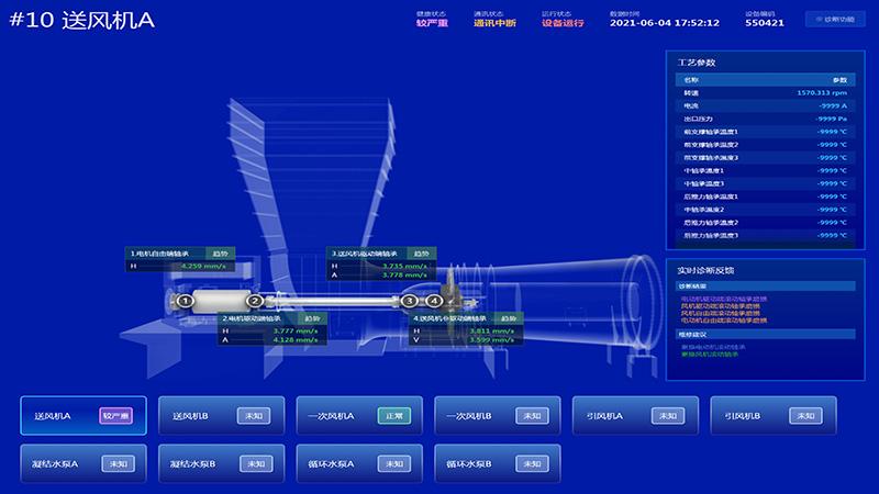 可视化辅机智能安全预控系统