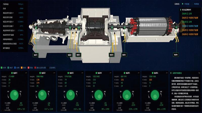 可视化汽轮发电机组智能安全预控系统