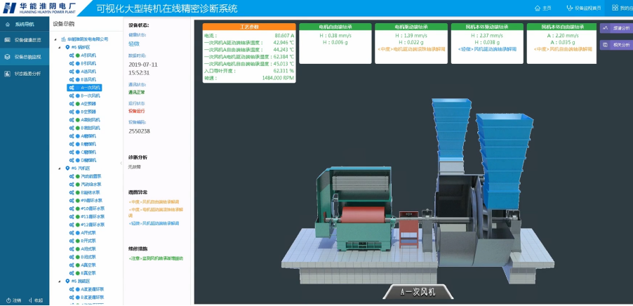 电厂设备智能化故障预警与诊断系统