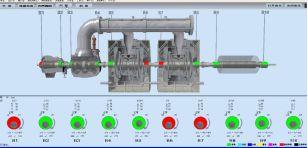 汽轮发电机组振动在线监测