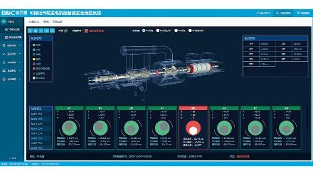 BCT101汽轮发电机组轴系可视化智能实时监控系统