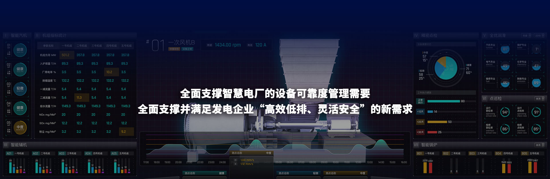 智能维护banner(201216)z