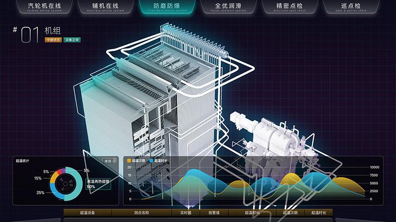 可视化锅炉防磨防爆智能安全监控系统