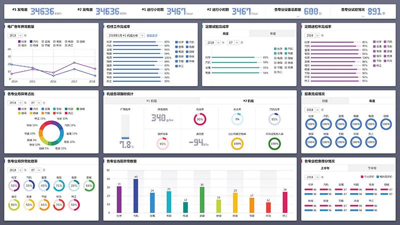 可视化技术监督智能管控系统
