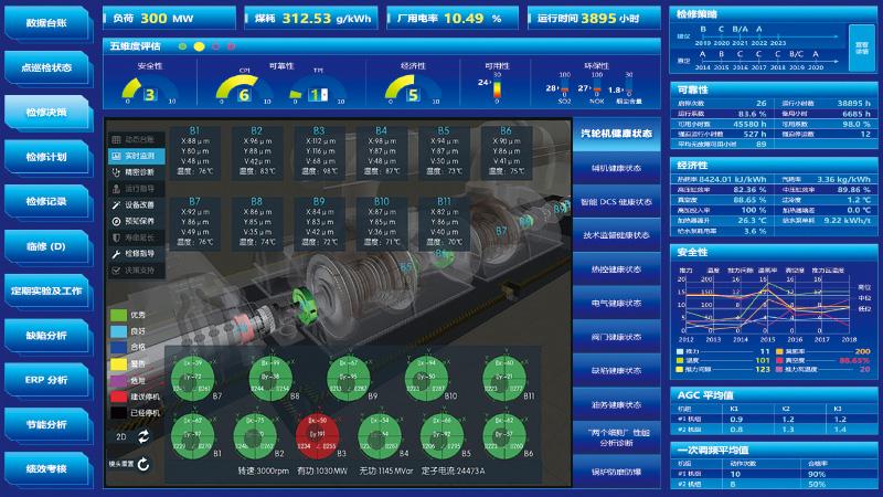 五检合一设备智能维护及决策系统